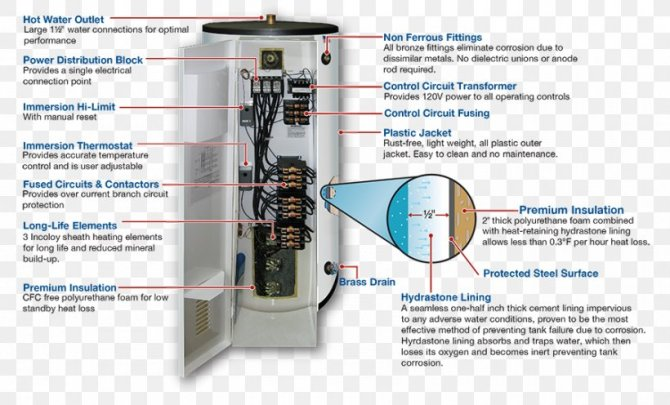 water heating wiring diagram electrical wires  cable
