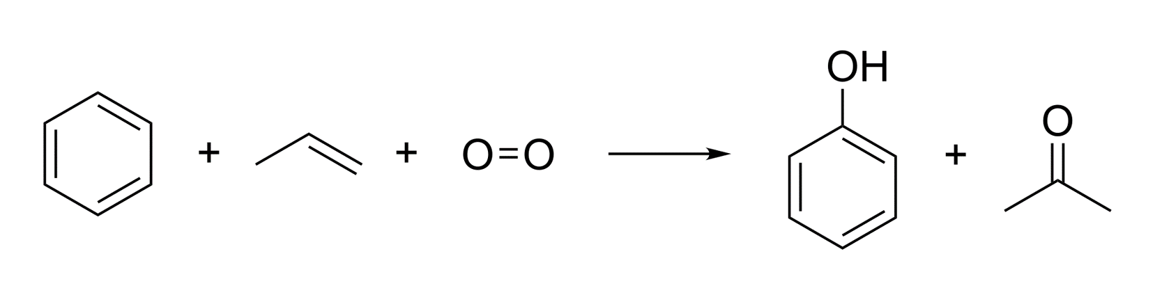 Processo do Cumeno | Laboratório Online