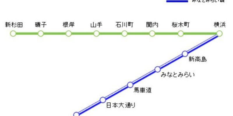 [日本交通]橫濱地區的交通方式與一日券:港未來線一日觀光乘車票(460円)&橫濱港未來通票(520円) 橫濱觀光景點一網打盡