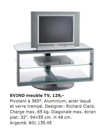 svind meuble tv