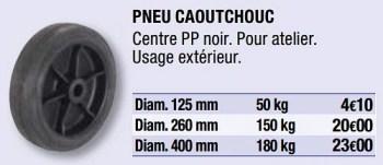 Promotion Brico Depot Pneu Caoutchouc Produit Maison Brico Depot Bricolage Valide Jusqua 4 Promobutler