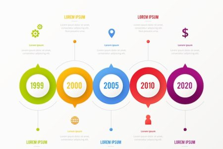 Flow Chart Vectors  Photos and PSD files   Free Download Business timeline template with infographic style