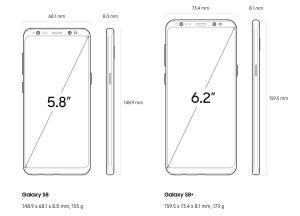 Samsung Galaxy S8 & S8 with Infinity Display, Iris