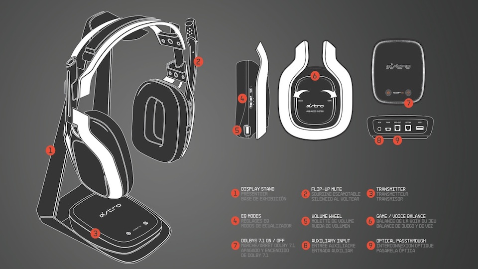 Review The Astro A50 Wireless Gaming Headset Kotaku