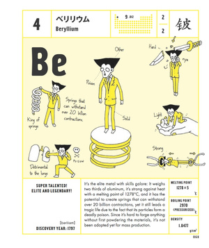 Meet the Periodic Table of Elements, personified as 118 cartoon men