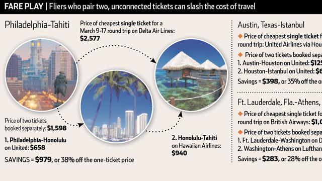 Click here to read Save Hundreds on Airfare by Pairing Two Unconnected Tickets