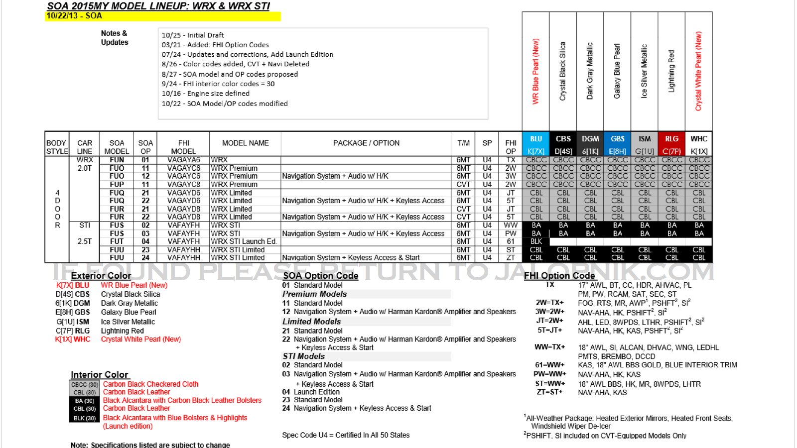 2015 Subaru WRX Options Sheet, courtesy of Jalopnik.com