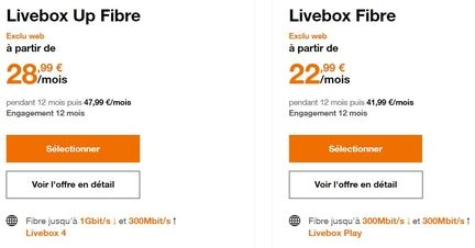 orange-live-box-up-fibre