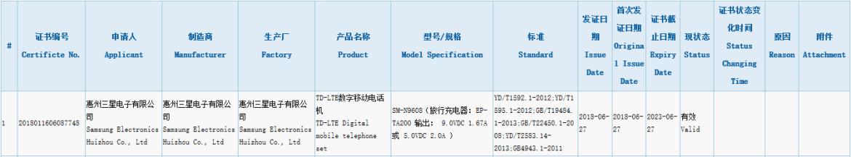 Samsung Galaxy Note 9 recebe certificação 3C na China 1