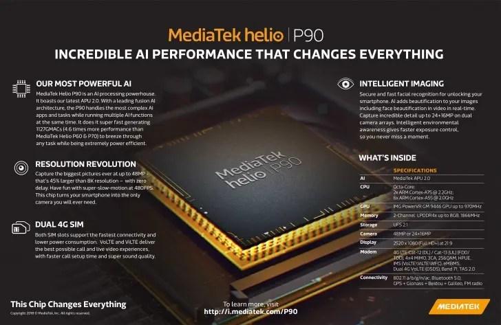 MediaTek lança Helio P90 com melhor IA e CPU ainda mais rápido 1