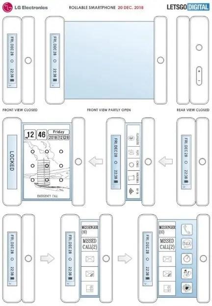 LG patenteia um novo estilo de smartphone dobrável 2