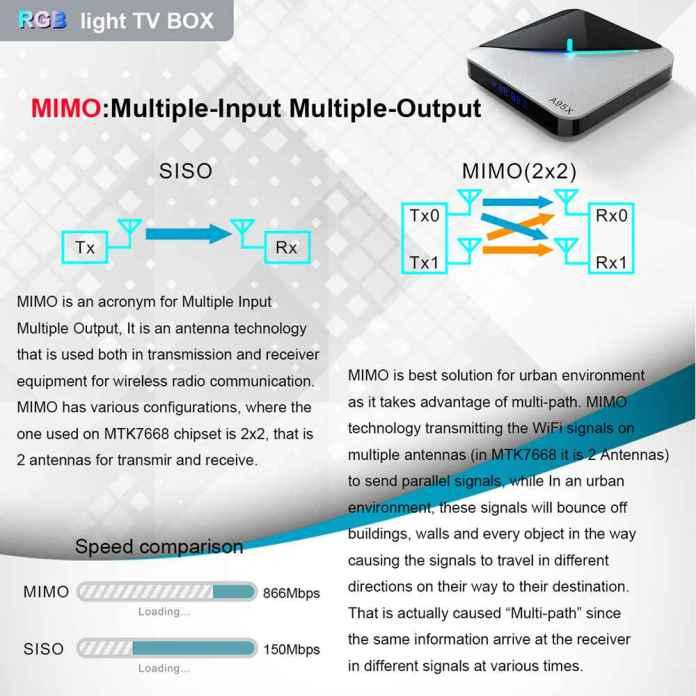 A95X F3 Air Amlogic S905x3 Android 9.0 8K Video Decode TV Box RGB Light 2GB/16GB 2.4G+5G WiFi Bluetooth LAN USB3.0 4K Youtube
