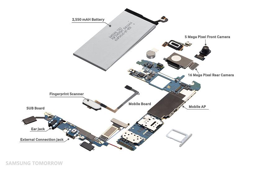 Iphone 7 Diagram Features