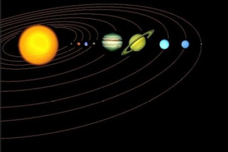 Map Of Solar System To Scale Free Interior Design Mir Detok - Accurate map of the solar system