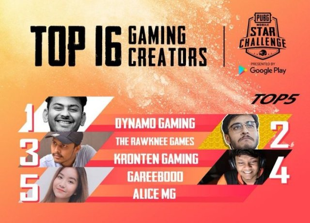 Indias Dynamo Gaming Leads After Pubg Mobile Star