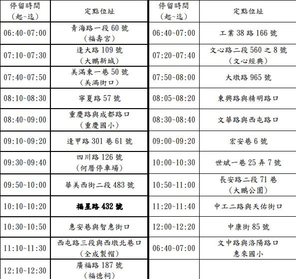 20200110233046 7 - 2020台中春節、國定假日垃圾車清運時間表,大台中地區倒垃圾時間地點整理!