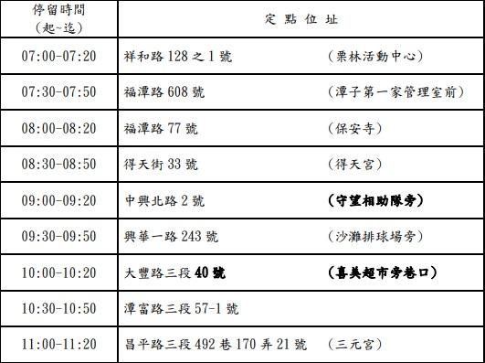 20200110233049 66 - 2020台中春節、國定假日垃圾車清運時間表,大台中地區倒垃圾時間地點整理!
