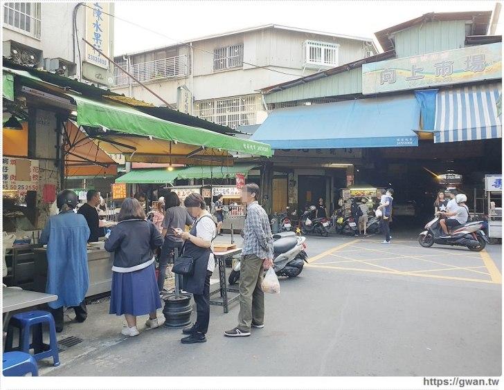 20200421211046 8 - 向上市場無名炸物攤 | 藏在市場裡的40年炸粿、蚵仔嗲,在地人超愛的台式下午茶!