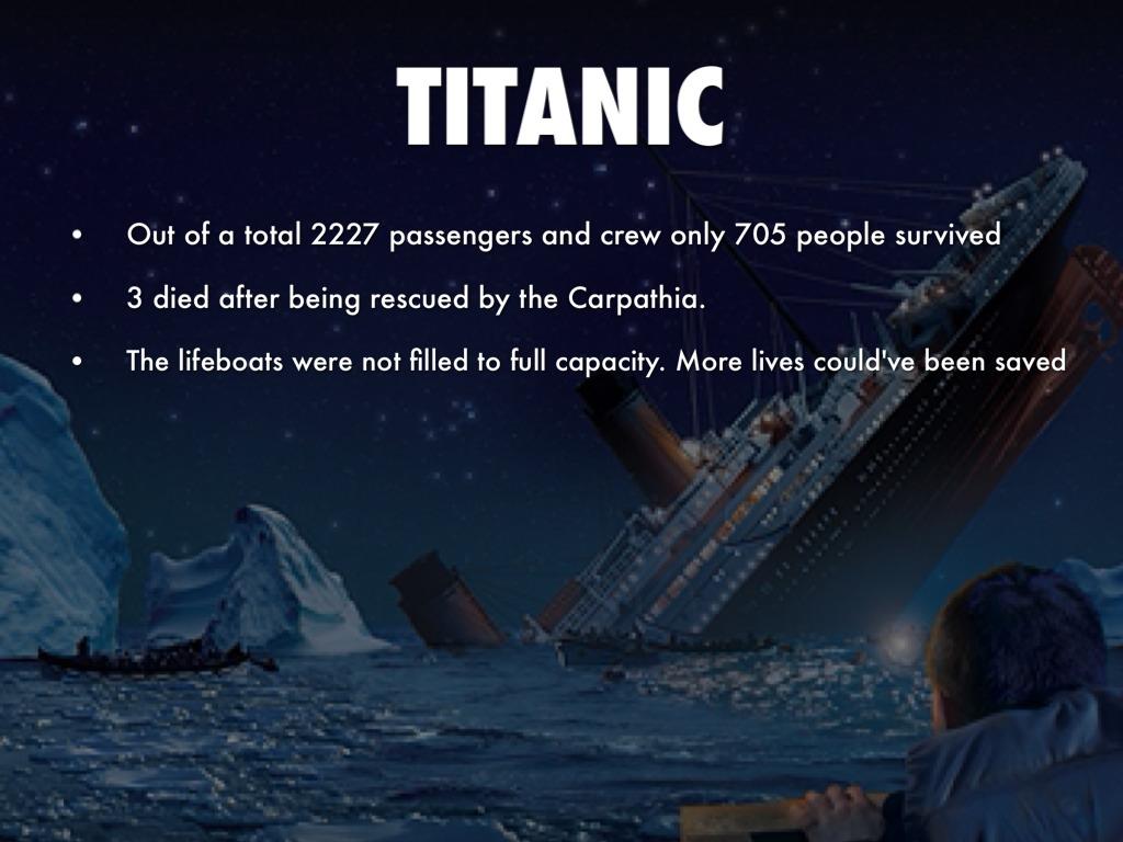 The Titanic By Mattie Putman