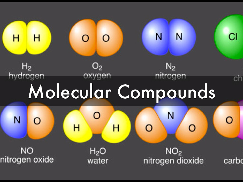 Molecular Compounds By Anton Pope