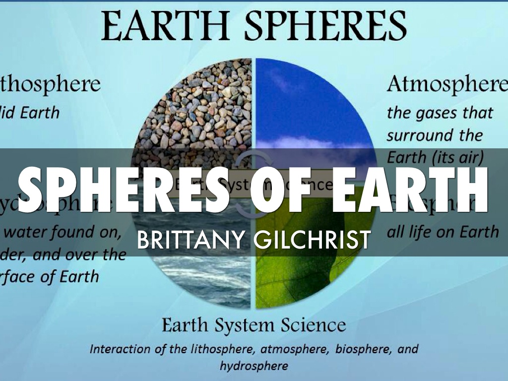 Spheres Of The Earth By Brittany Gilchrist