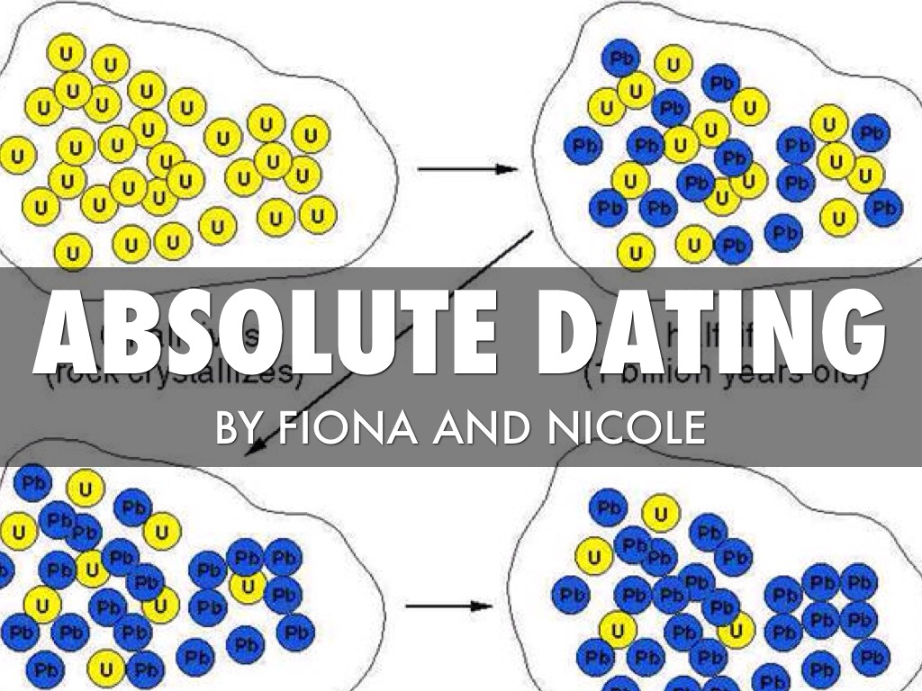 Relative And Absolute Dating By