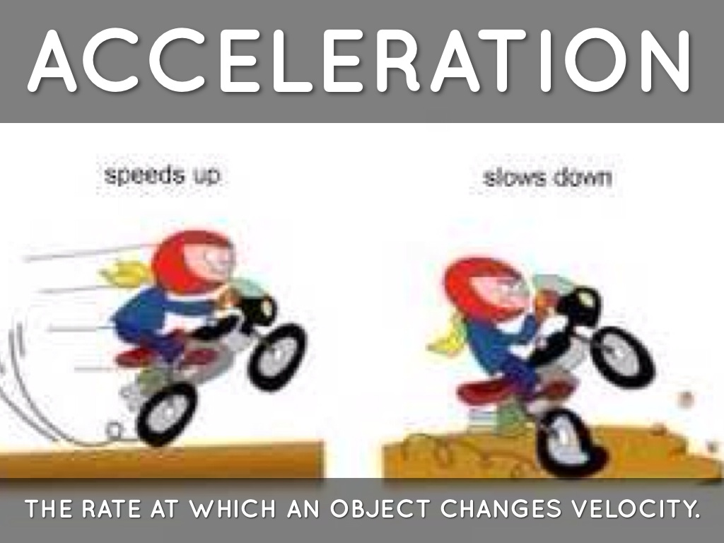 Velocity And Acceleration By Aurora Perez