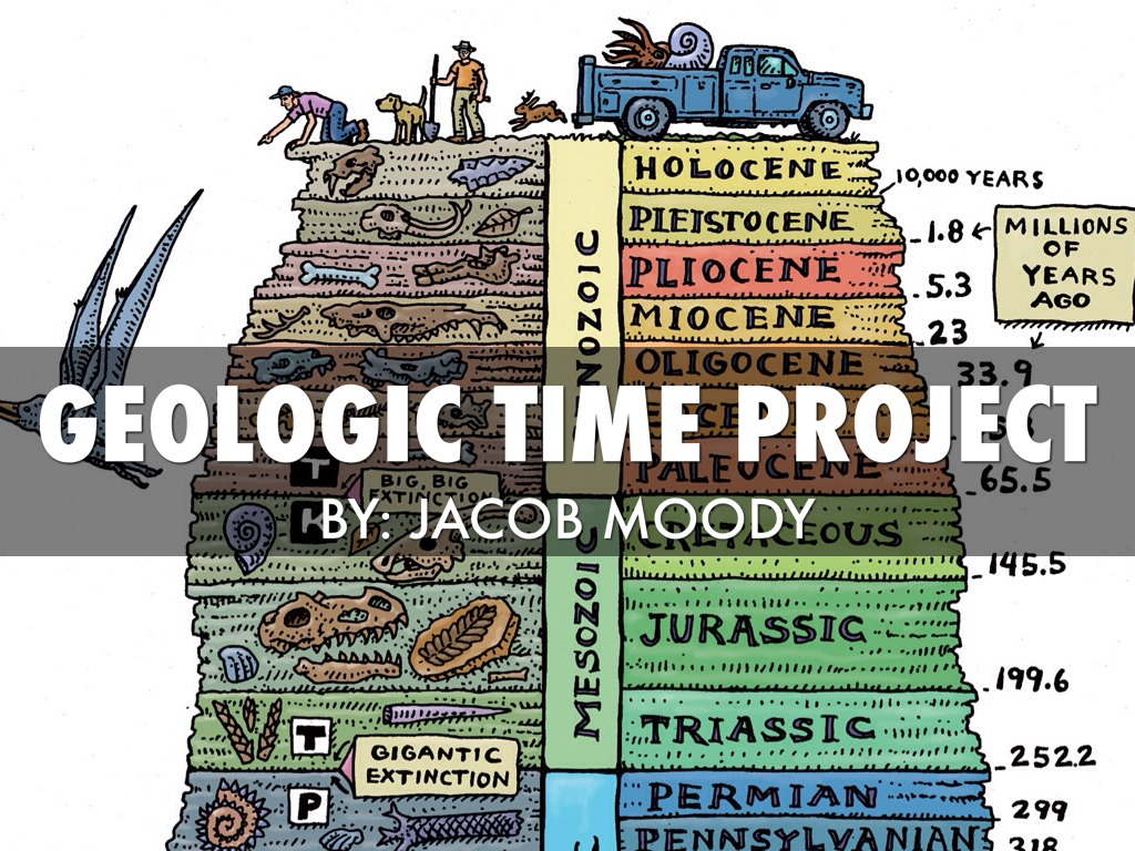 Geologic Time Project By Mood