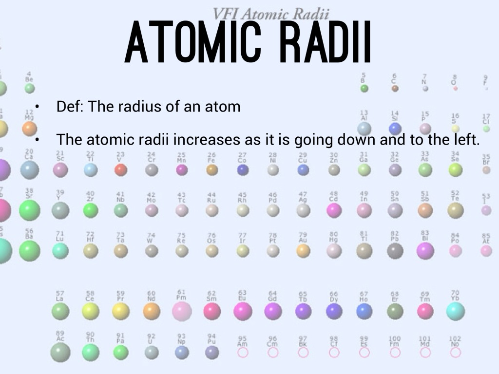 Periodic Table Trends Ionic Radius