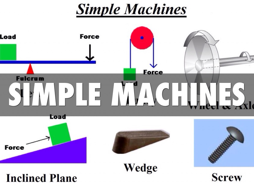 Six Simple Machines By Courtney Stuart