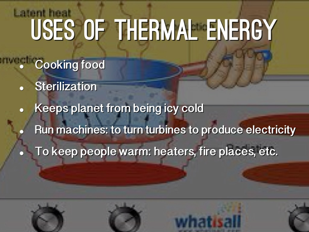 Copy Of Thermal Energy By Chaeli Norwood