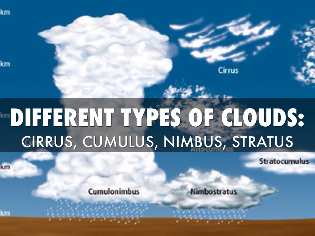 Types Of Clouds Image G Pictures To Pin
