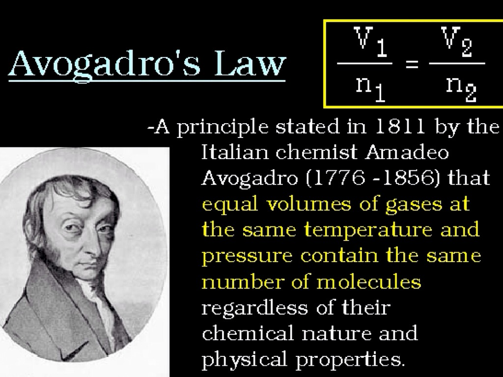 Avogadro S Law By Cestainton
