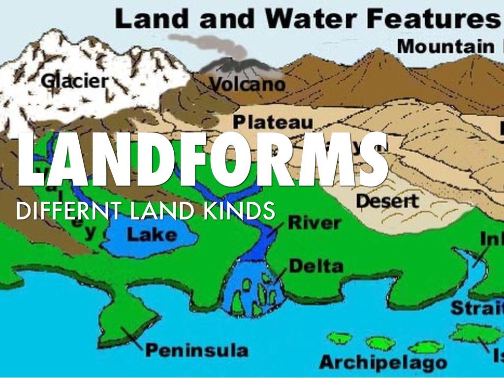 Landforms By Avery Hauschild