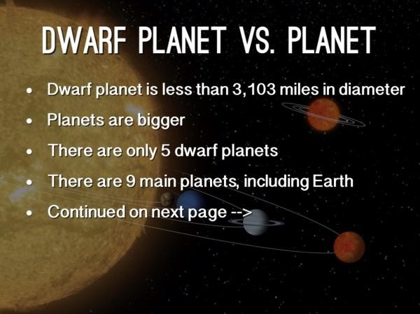 Pluto The Dwarf Planet by Aidan Burnett