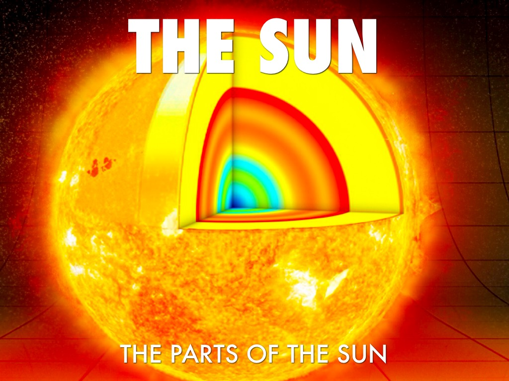 Parts Of The Sun By Freddystanley24