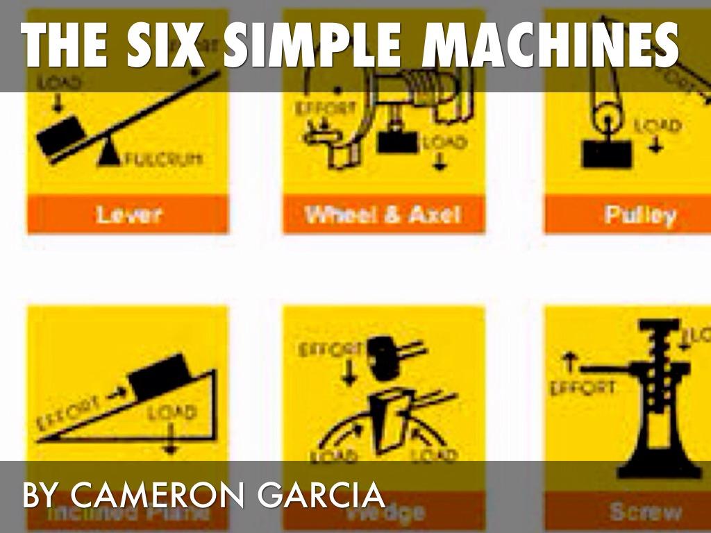 Simple Machines By Cameron Garcia