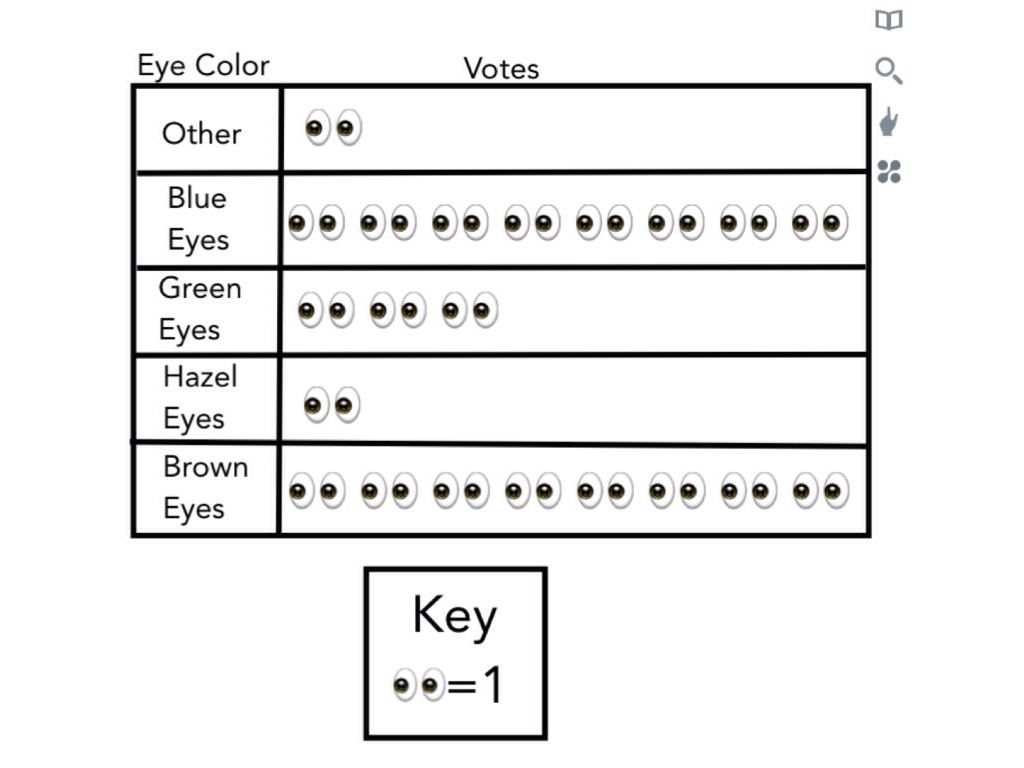 Eye Color Survey By Bailey Poelaert