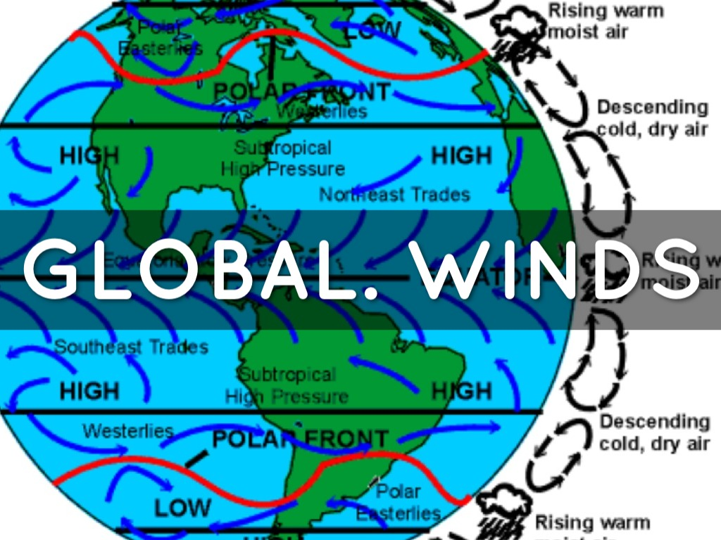 Global Winds By Mari Gedick