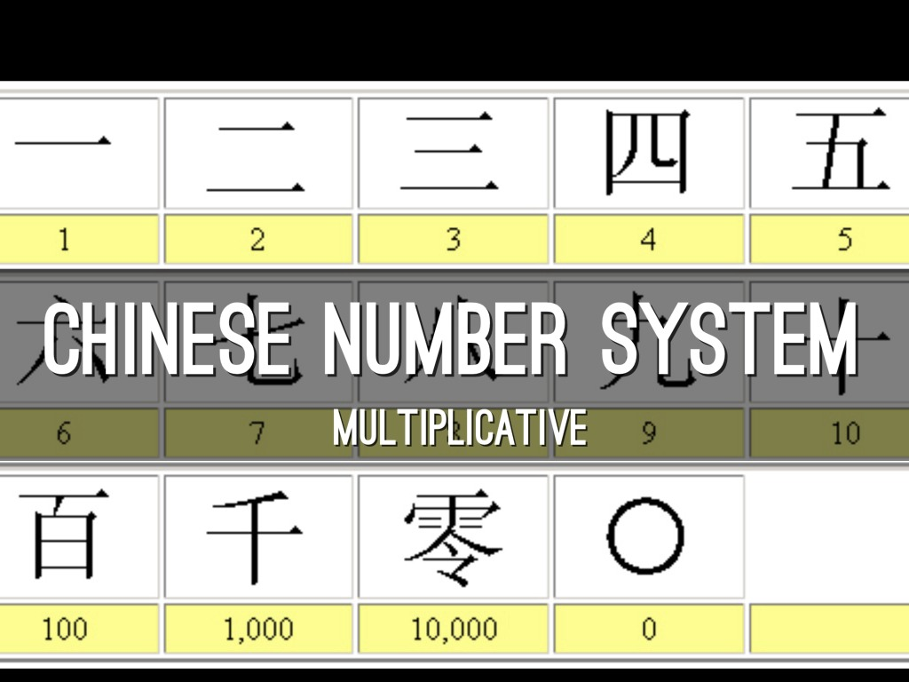 Early And Modern Numeration Systems By Jacob Stickel