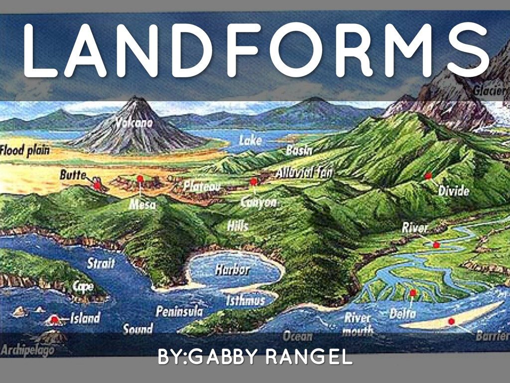 Landforms By Gabby Rangel