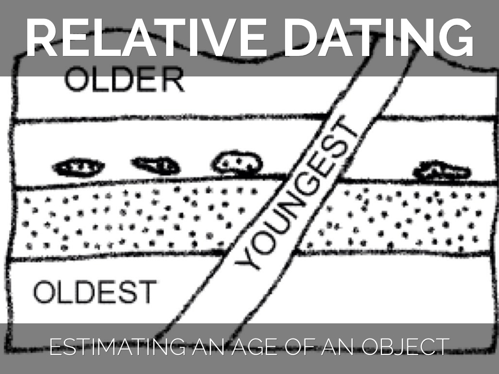 Dating To Meaning