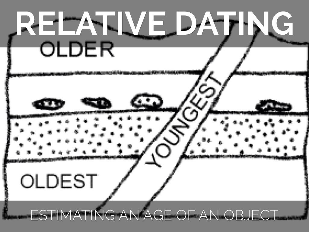 Chronometric Dating Archaeology Definition