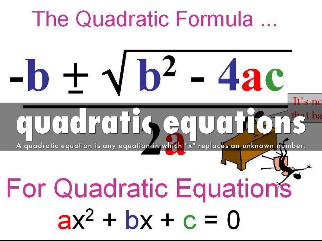 Quadratic Functions By