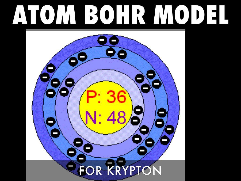 Krypton Bulbs Light