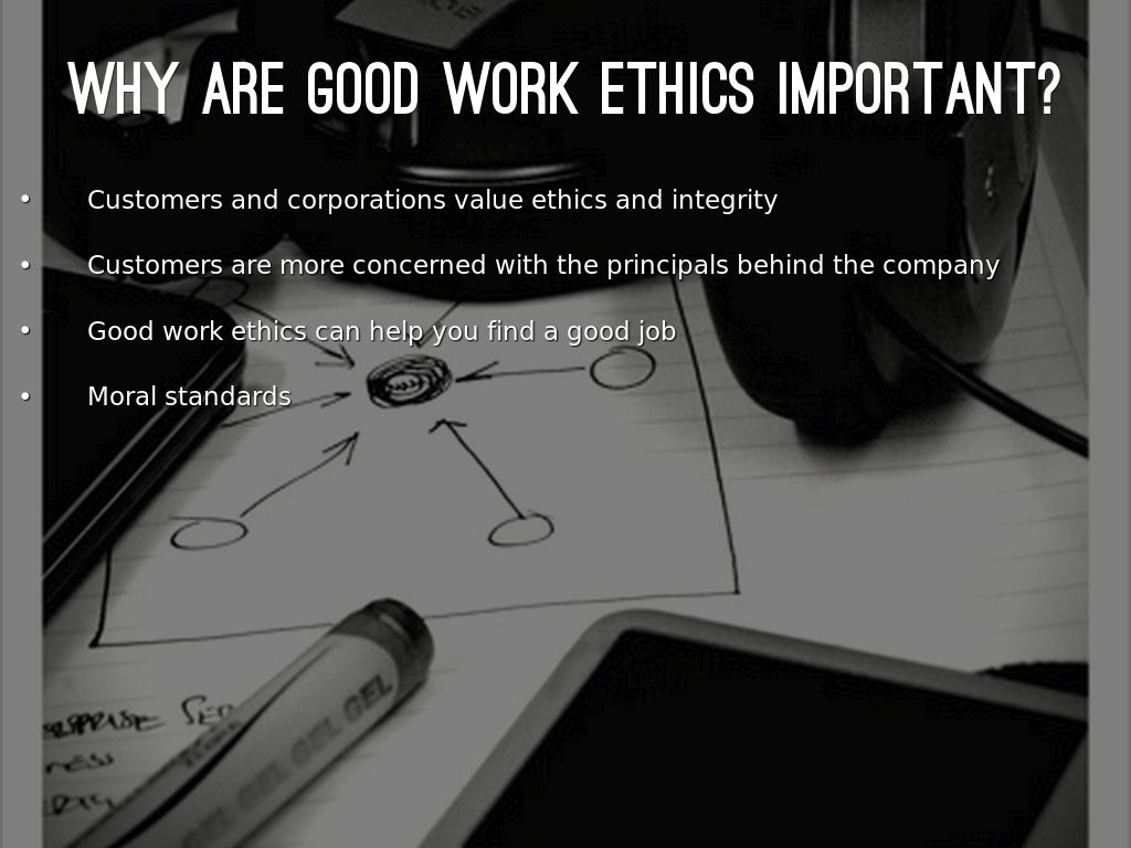 Integrity Workplace Powerpoint