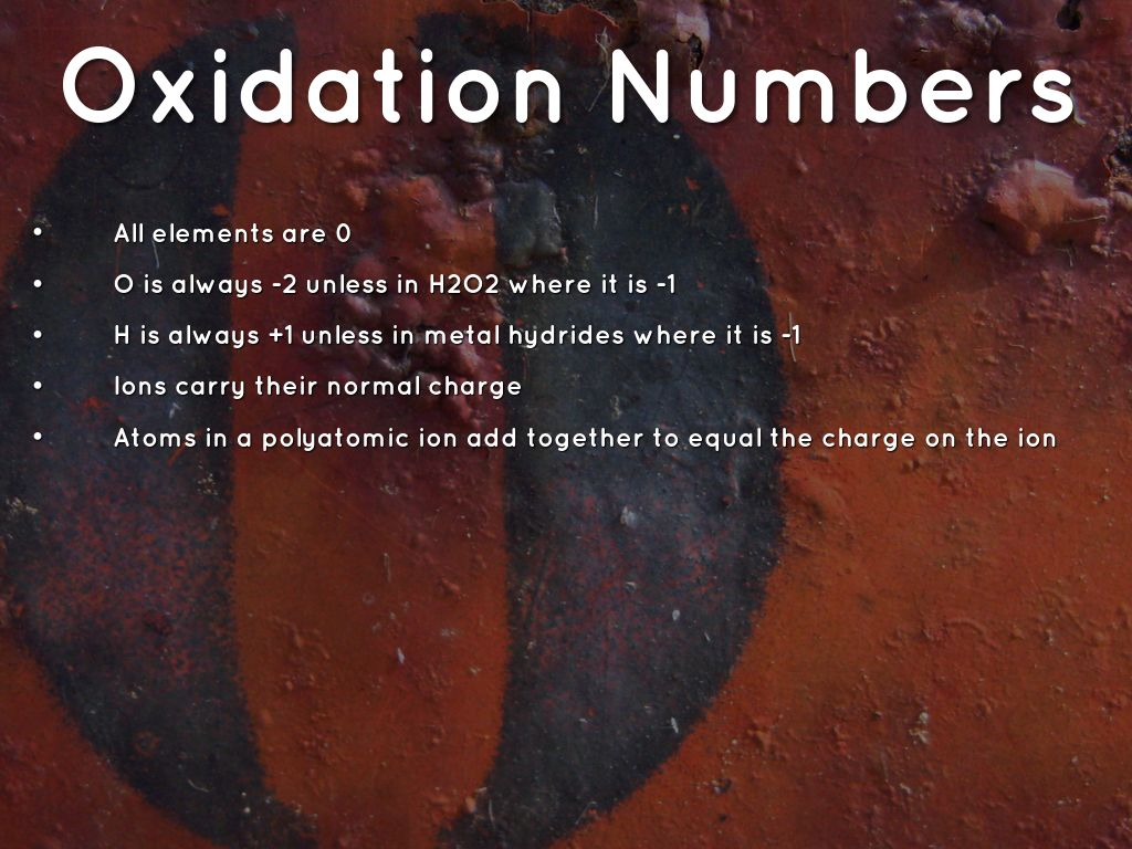 Chemistry Extension 1 By Miss Hay