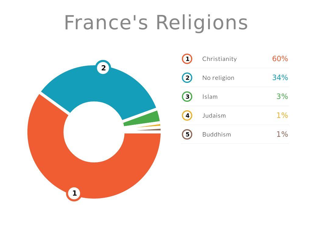 France Prewitt 2 By