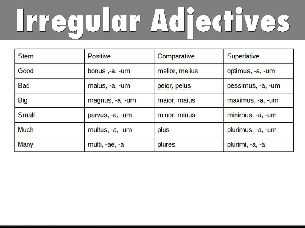 Adjective Comparison By Sonalivijrocks
