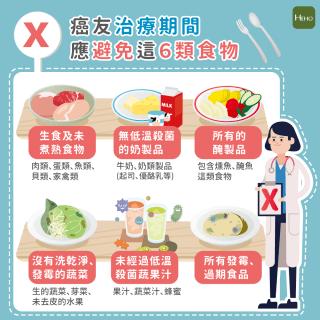 癌友治療期間,應避免這6類食物_01